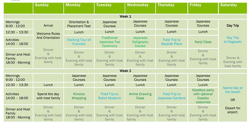 sample itinerary japan